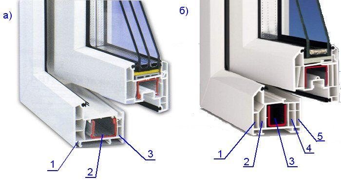 Пластиковые и металлопластиковые окна: 3 камерные пластиковы.